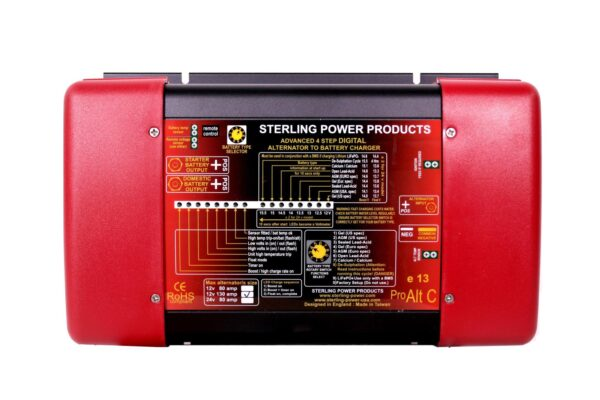 Sterling Power AB2480